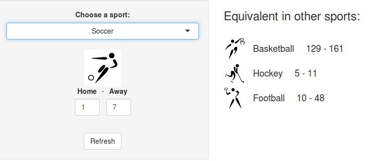 A shiny app to convert sports scores