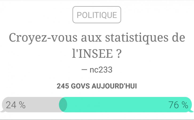 [Sampling] De l'instantanéité des sondages