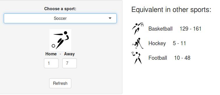 A shiny app to convert sports scores