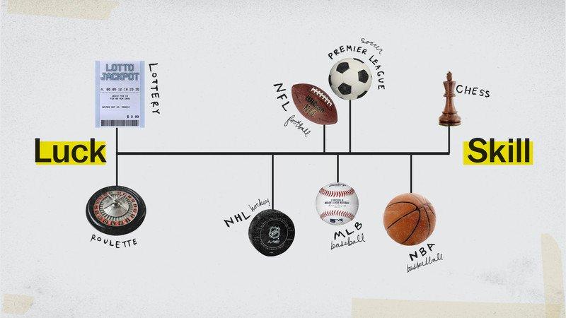 Chance et talent dans le sport