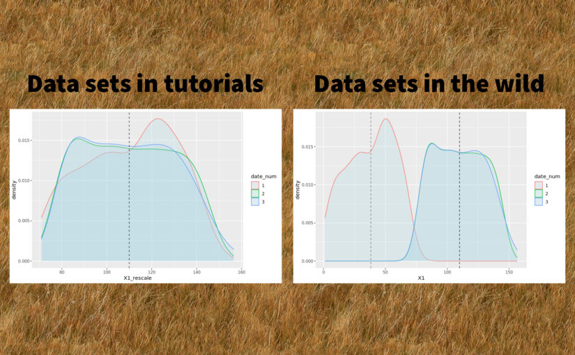 Have you checked your features distributions lately?